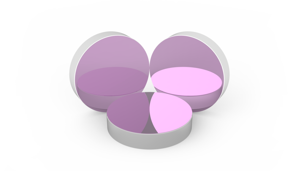 Wavelength Separators